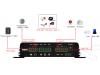 Fanvil SIP PA2 Video Intercom & Paging Gateway